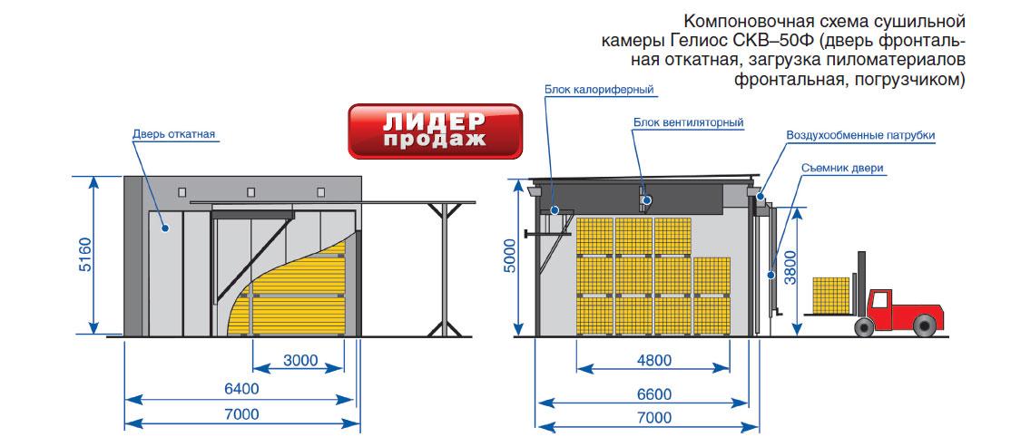 Предназначена для сушки пиломатериалов хвойных и лиственных пород до категории качества I, II, III и 0 конвективным...
